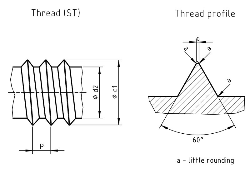 ISO 1478 - Tapping screws thread